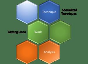 تدريب هندسة المشاريع