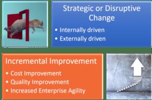 Enterprise Architecture Use Cases